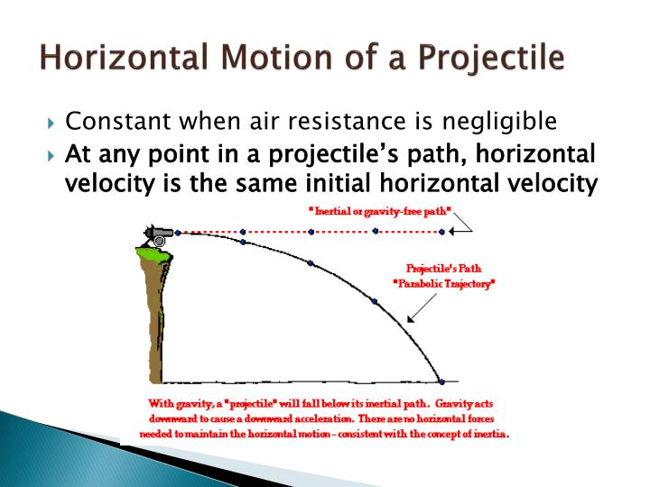 Horizontal Motion of a Projectile