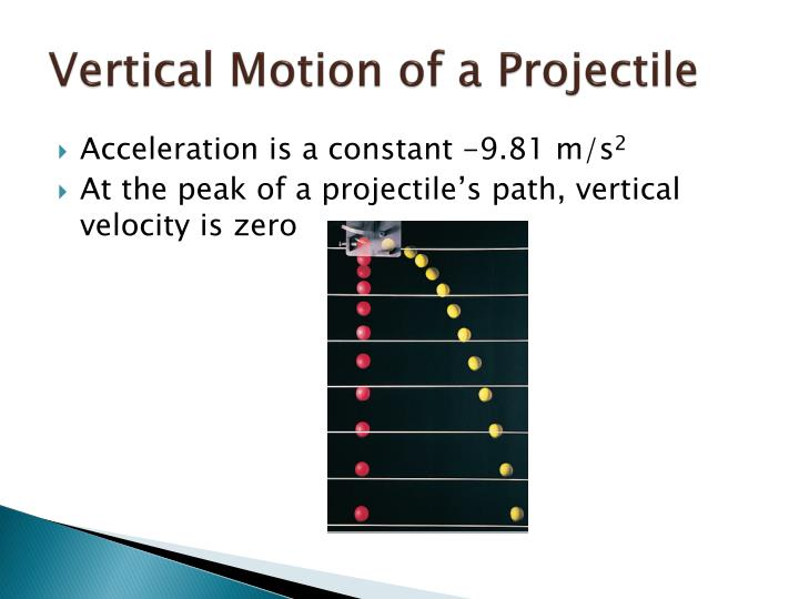 Vertical Motion of a Projectile