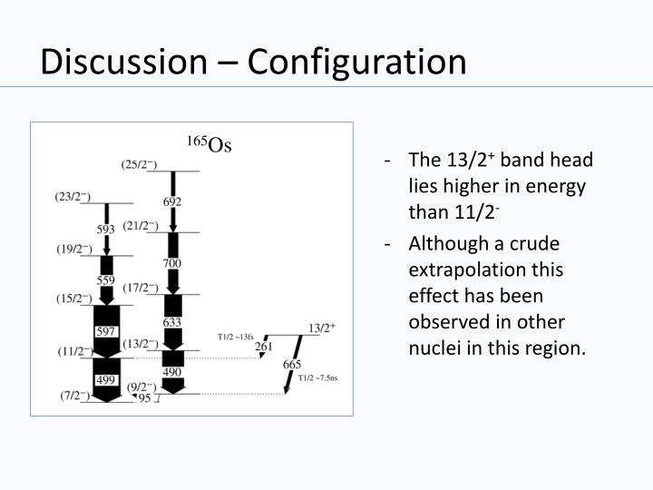 Discussion – Configuration
