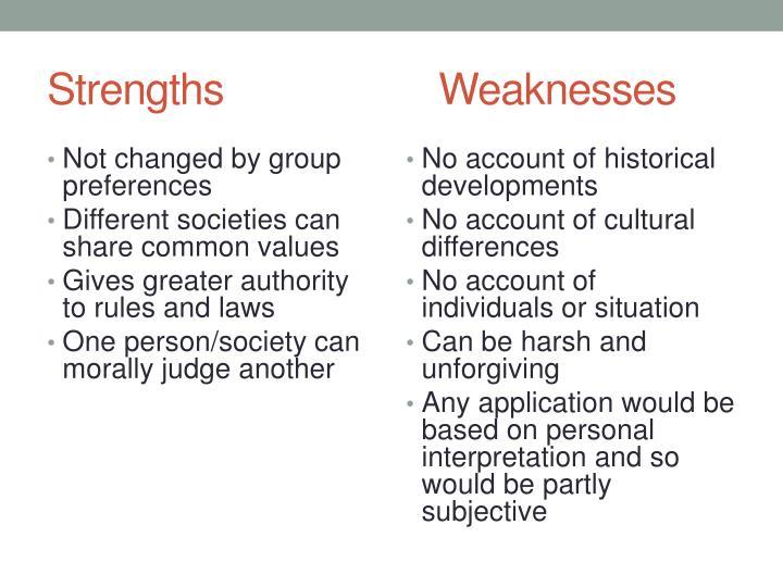 StrengthsWeaknesses