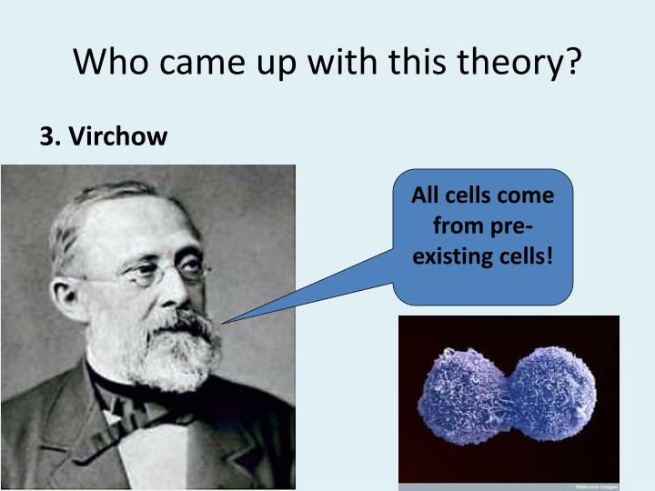 Who came up with this theory?