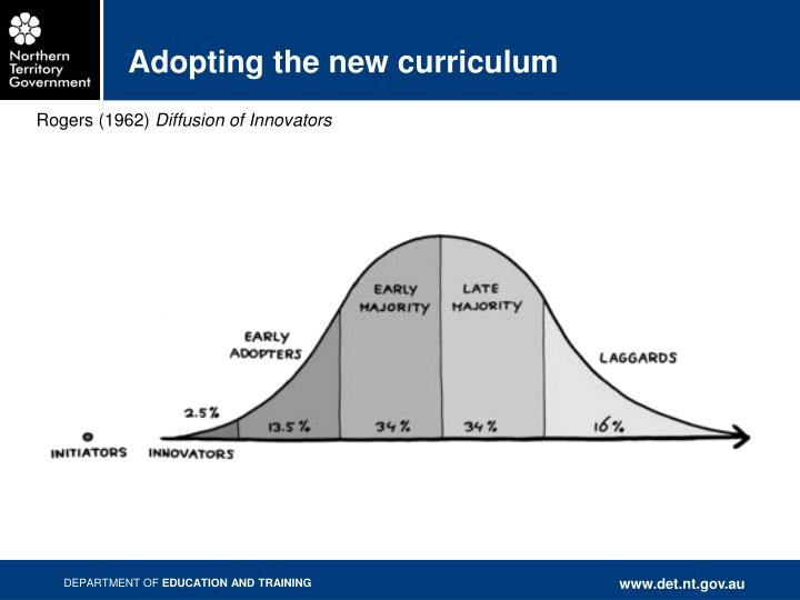 Adopting the new curriculum