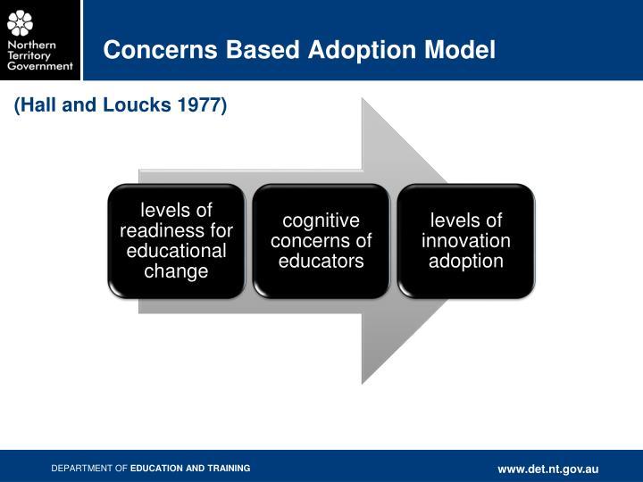 Concerns Based Adoption Model