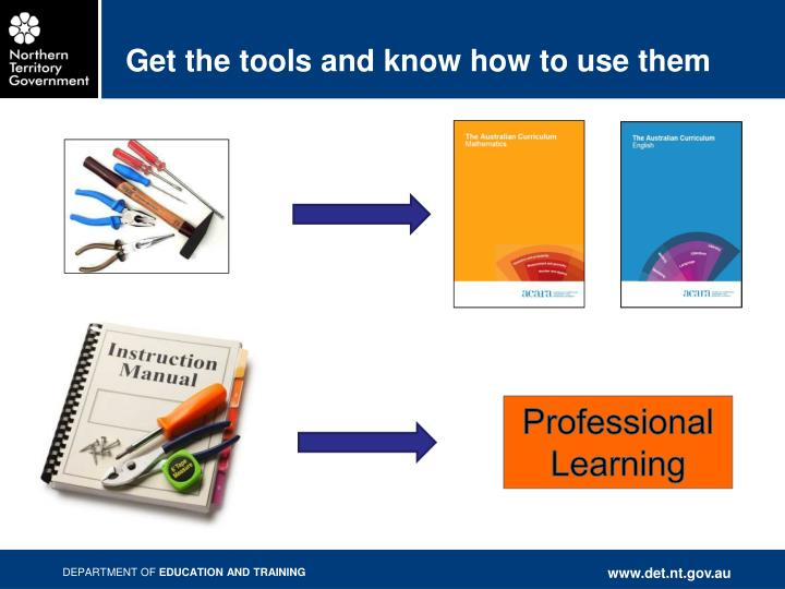 Get the tools and know how to use them