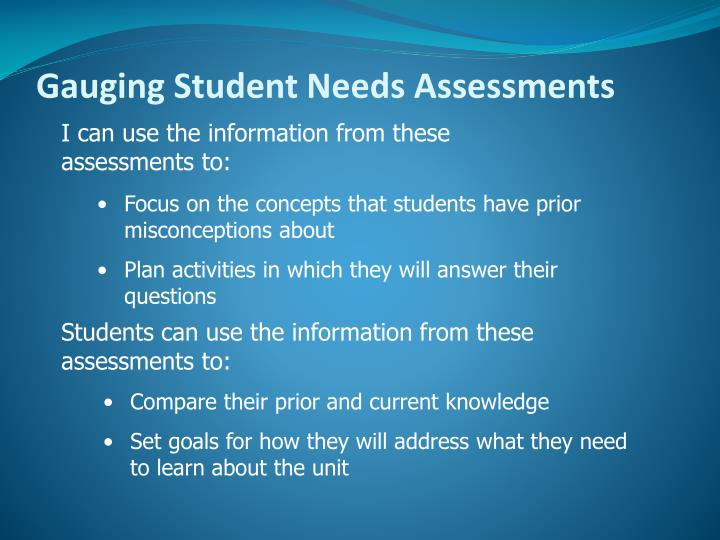 Gauging Student Needs Assessments
