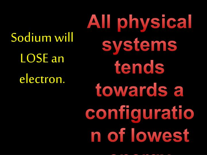 All physical systems tends towards a configuration of lowest energy