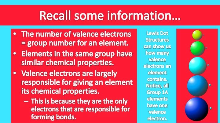 Recall some information
