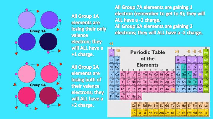 All Group
