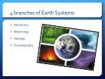 4 branches of earth systems