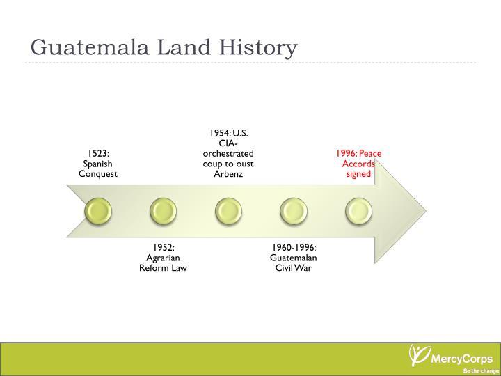 Guatemala Land History