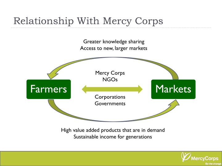 Relationship With Mercy Corps