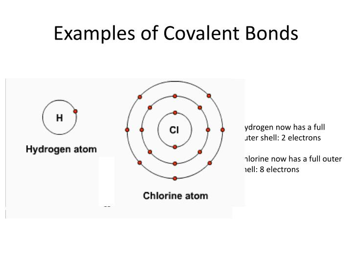 Examples of Covalent Bonds