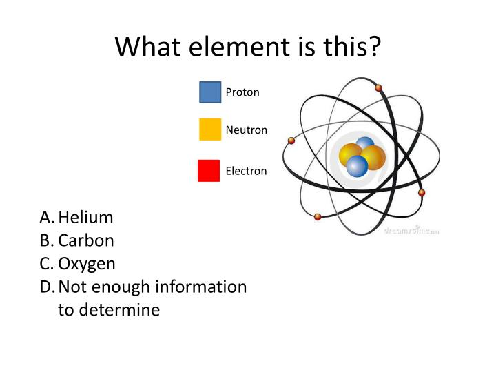 What element is this?