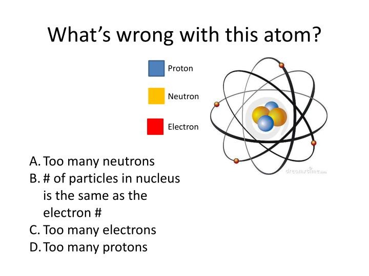 What s wrong with this atom