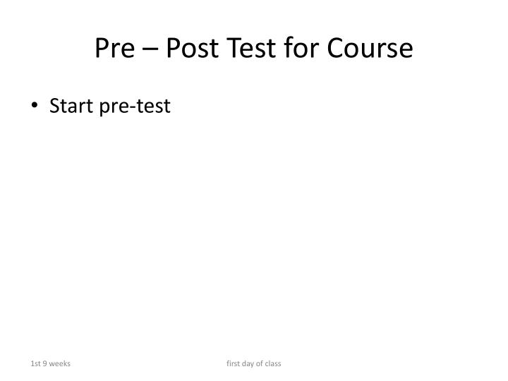 Pre – Post Test for Course