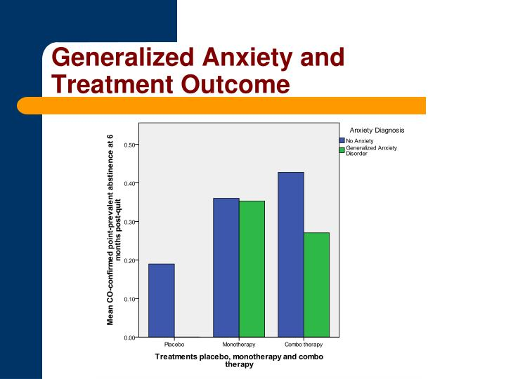 Generalized Anxiety and Treatment Outcome