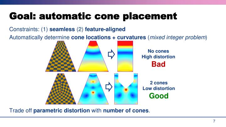 Goal: automatic cone placement