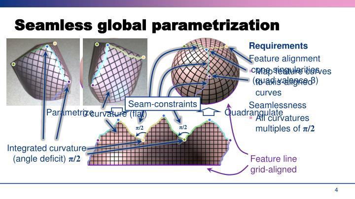 Seamless global parametrization