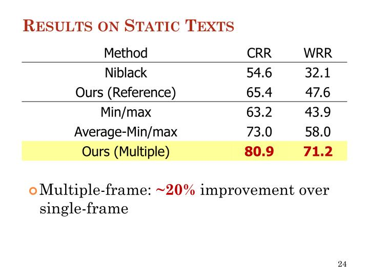 Results on Static Texts