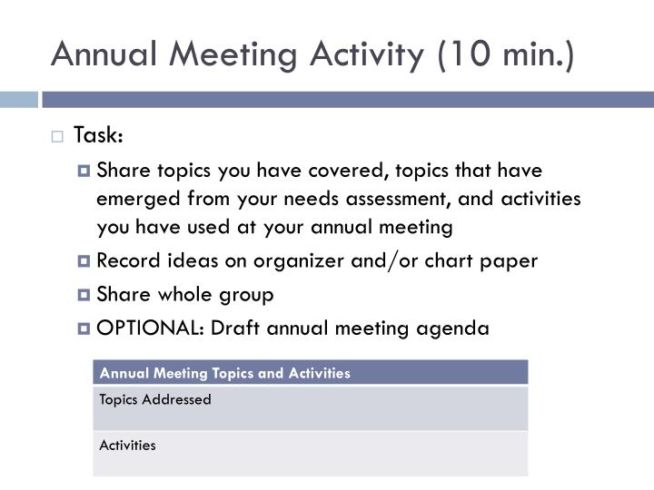 Annual Meeting Activity (10 min.)