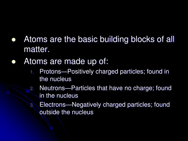 Atoms are the basic building blocks of all matter.