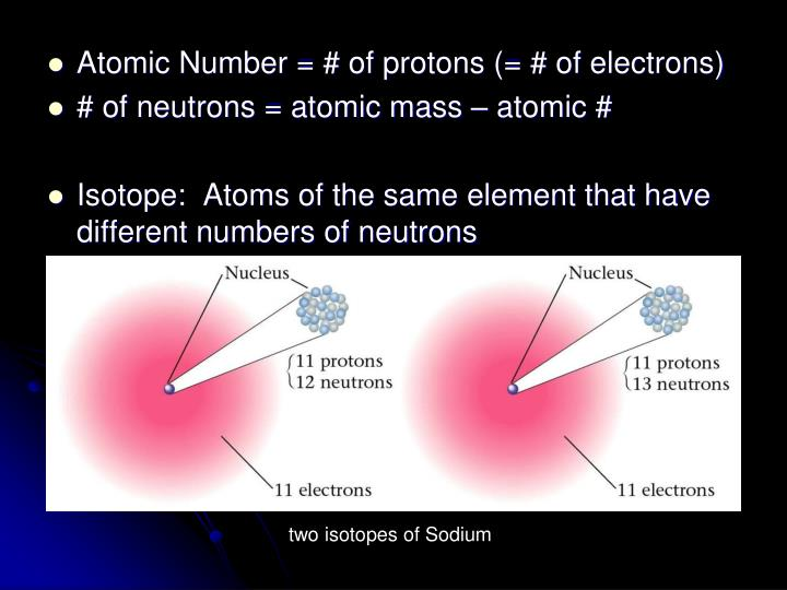 Atomic Number = # of protons (= # of electrons)