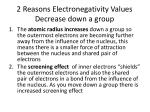 2 reasons electronegativity values decrease down a group