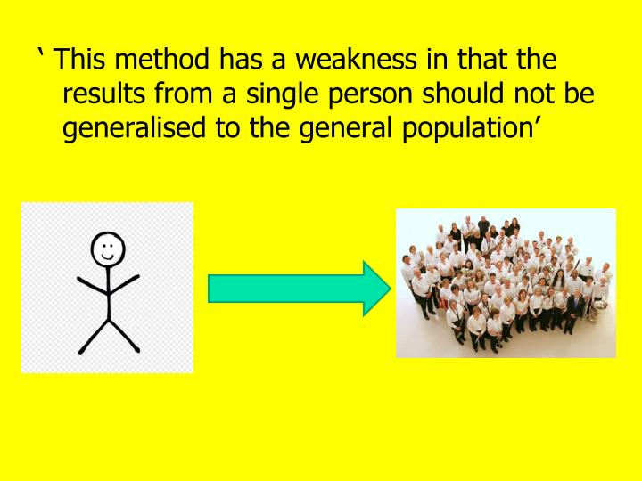 ' This method has a weakness in that the results from a single person should not be generalised to the general population'