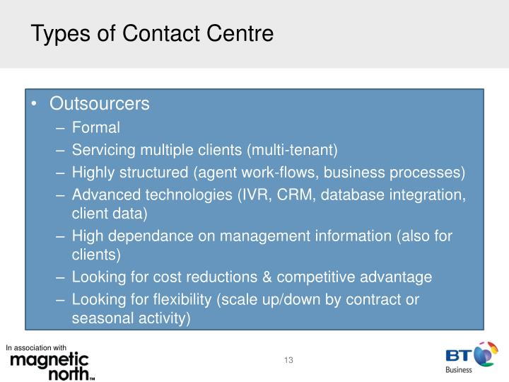 Types of Contact Centre