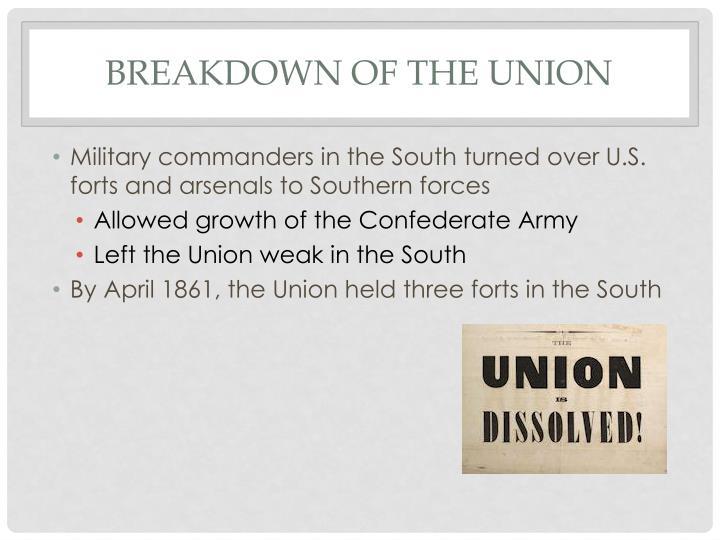 Breakdown of the Union