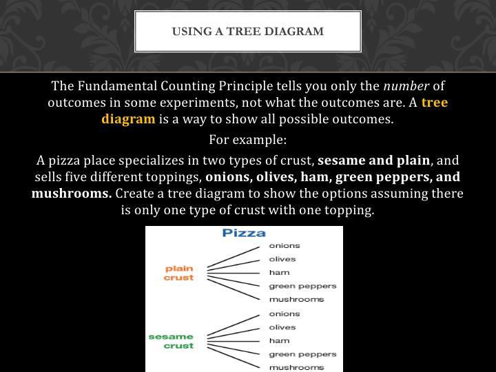 Using a tree diagram