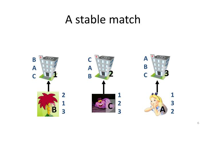 A stable match