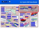 arc hydro gw data model1