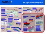 arc hydro gw data model2
