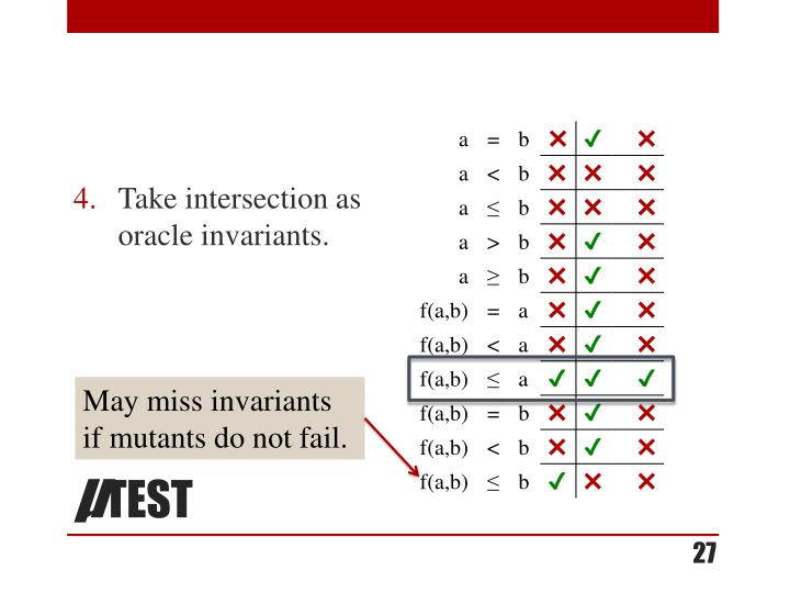 Take intersection as oracle invariants.