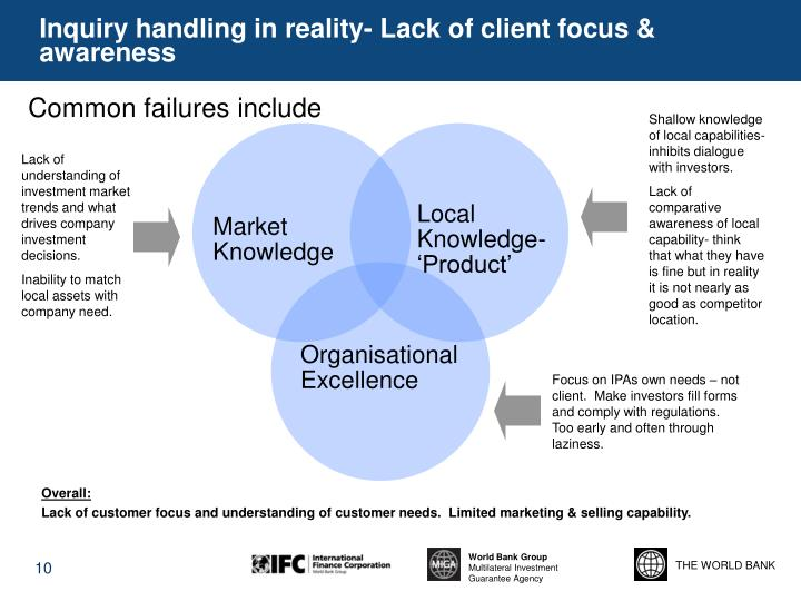 Lack of understanding of investment market trends and what drives company investment decisions.