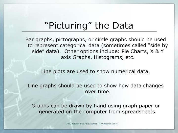 """Picturing"" the Data"