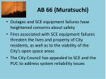 ab 66 muratsuchi1