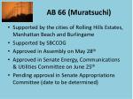 ab 66 muratsuchi4