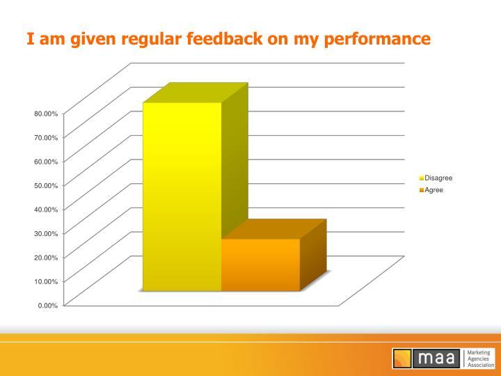 I am given regular feedback on my performance
