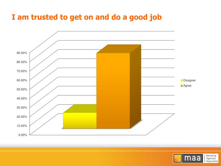 I am trusted to get on and do a good job
