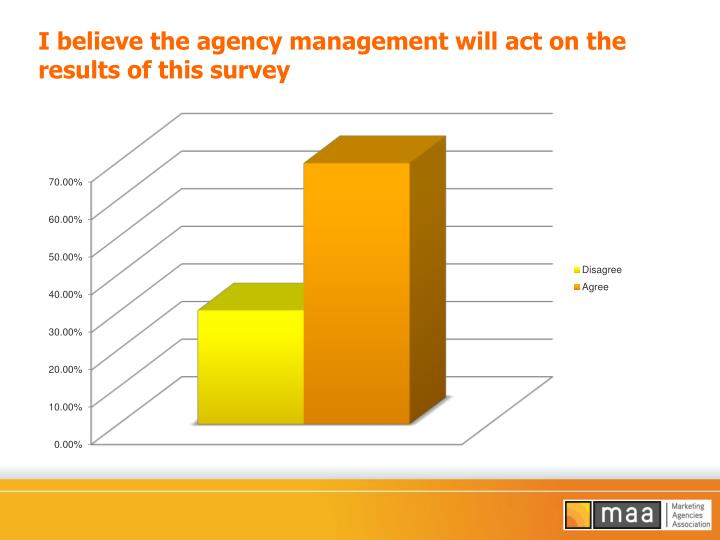 I believe the agency management will act on the results of this survey