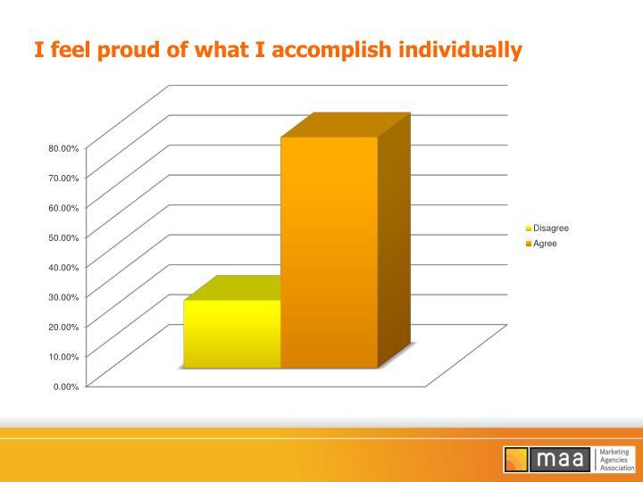 I feel proud of what I accomplish individually