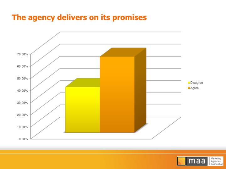 The agency delivers on its promises