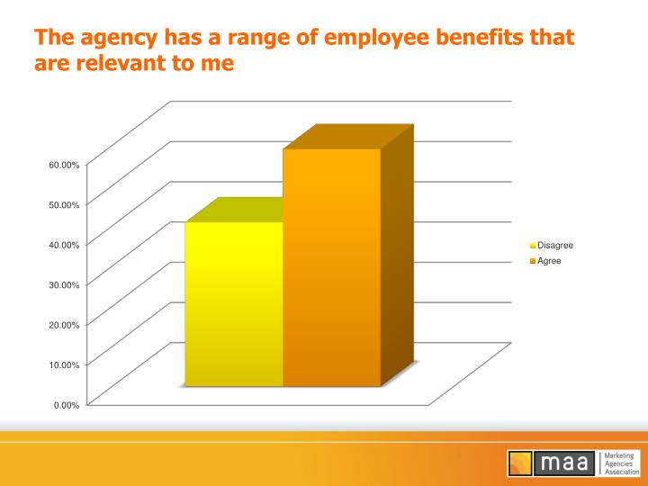 The agency has a range of employee benefits that are relevant to me