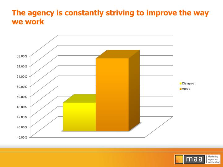 The agency is constantly striving to improve the way we work