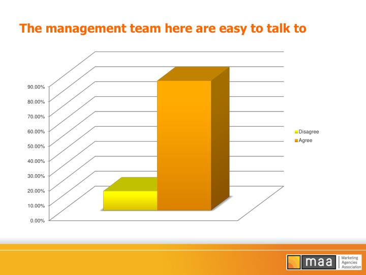 The management team here are easy to talk to