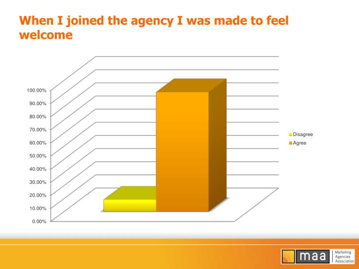 When I joined the agency I was made to feel welcome
