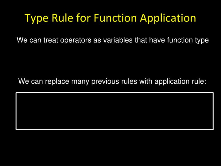 Type Rule for Function Application