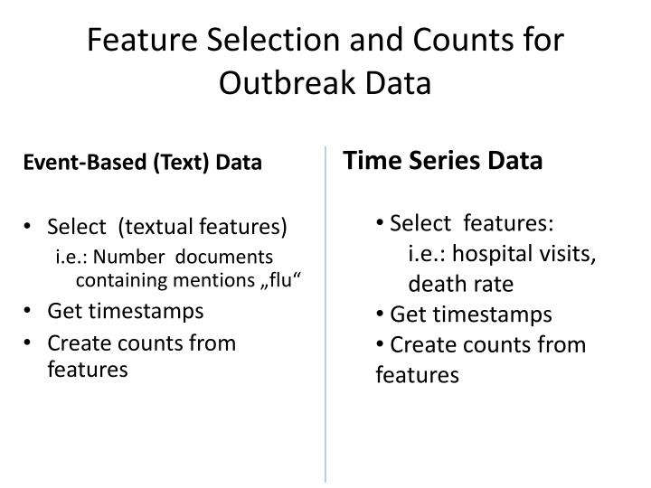 Feature Selection and Counts for Outbreak Data